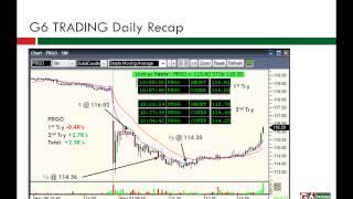 g6 trading room daily recap 7 5 2013 gap trading