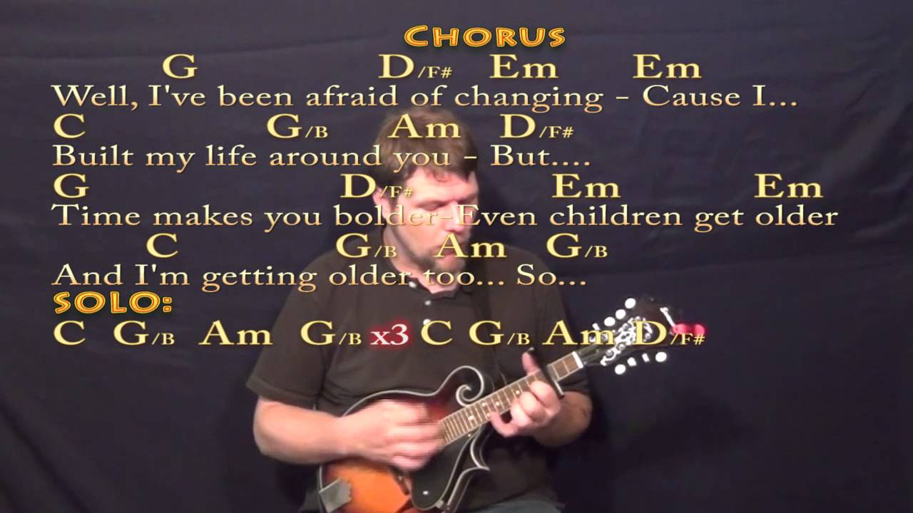 Landslide Fleetwood Mac Mandolin Cover Lesson With Chordslyrics