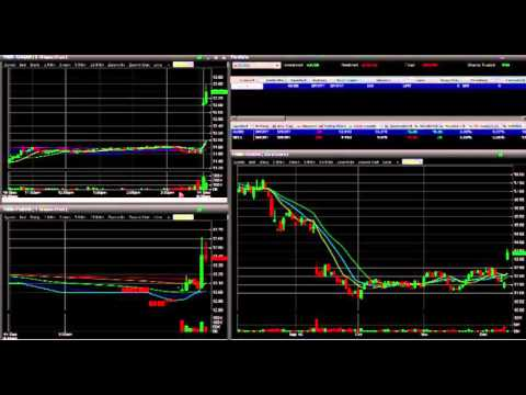 Live Day Trading- $250 in an hour thats all its takes 12.11.2015