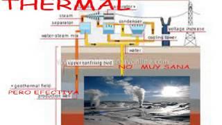 afiches de agua reenovable
