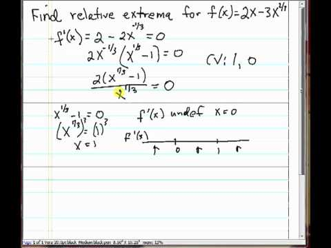 how do you find the relative extrema