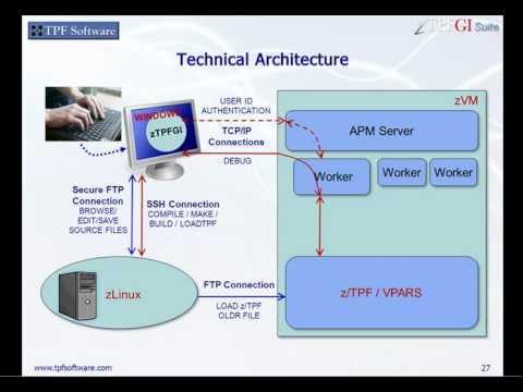 zTPFGI Overview