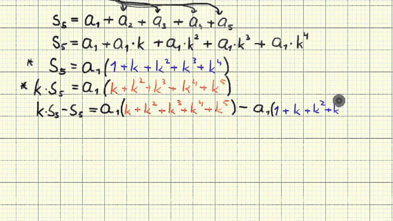 Matematikk R2    Geometriske tallrekker