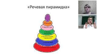День 2 Что надо знать делать родителям чтобы ребенок заговорил Разбираем речевую пирамидку