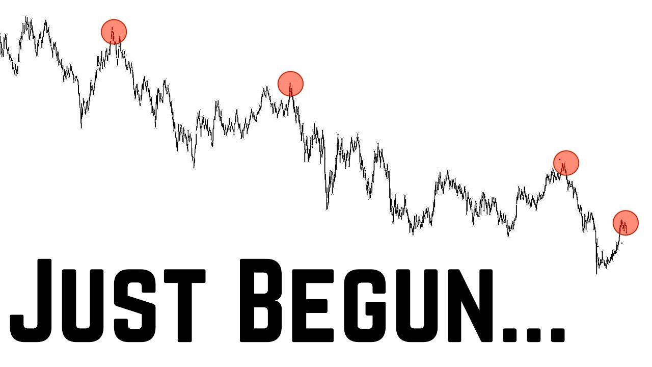 THIS Major SHIFT Will SHAKE the Stock Market | History Repeats