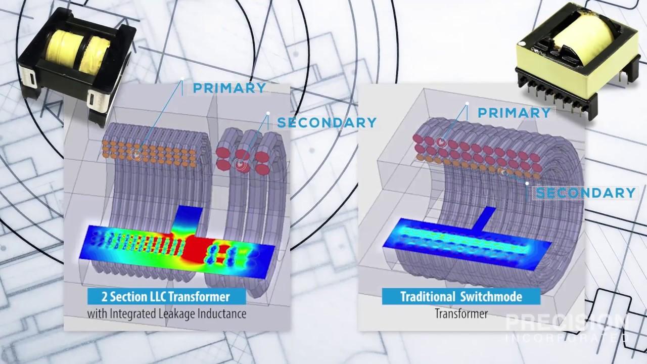 LLC Transformer | Transformer and Resonant Inductor | LLC
