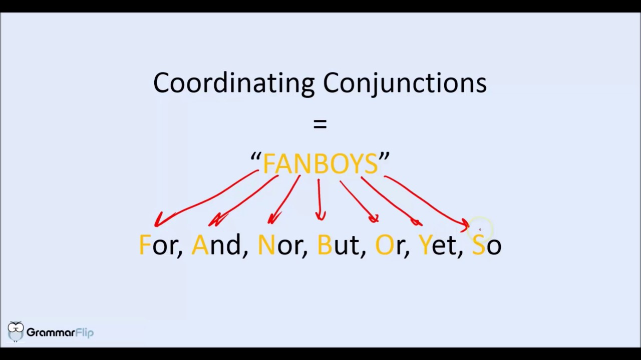 Image result for coordinating conjunction