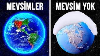 Peki Ya Dünya'da Hiç Mevsim Olmasaydı