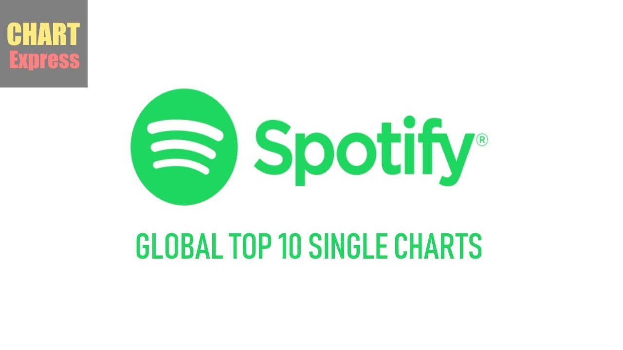Global Spotify Charts | Top 10 | 16 06 2019 | ChartExpress