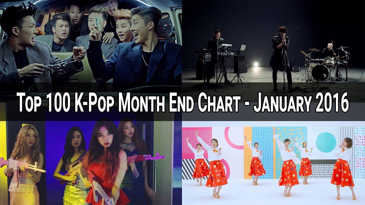 Musik Pop Charts