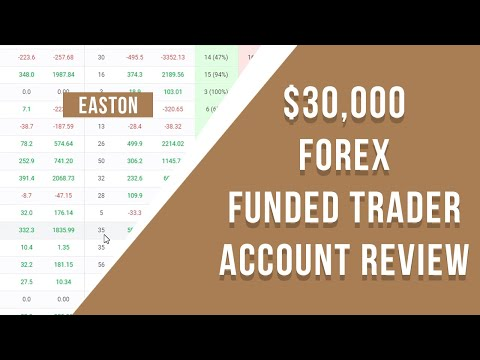Easton - $15k to $30k in ONE MONTH - Forex Funded Trader - AucaCity Capital Account Review
