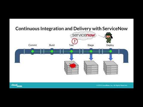 Jenkins GSoC: Code Coverage API Plugin intro - YouTube