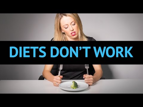 Why You Cant Lose Weight