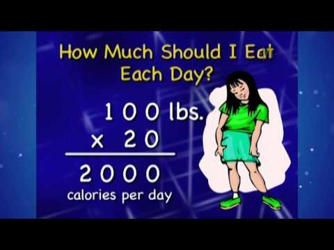 How To Read Nutrition Facts Labels