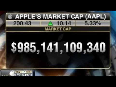 Apple is nearing its $1 trillion market cap