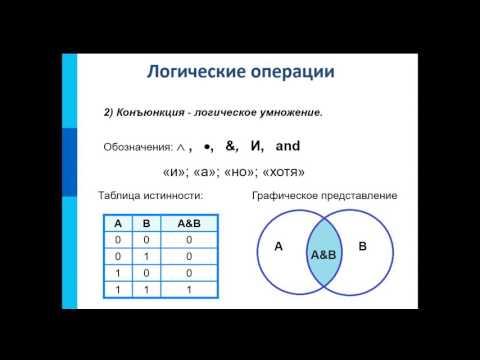 Основы логики. 8 класс