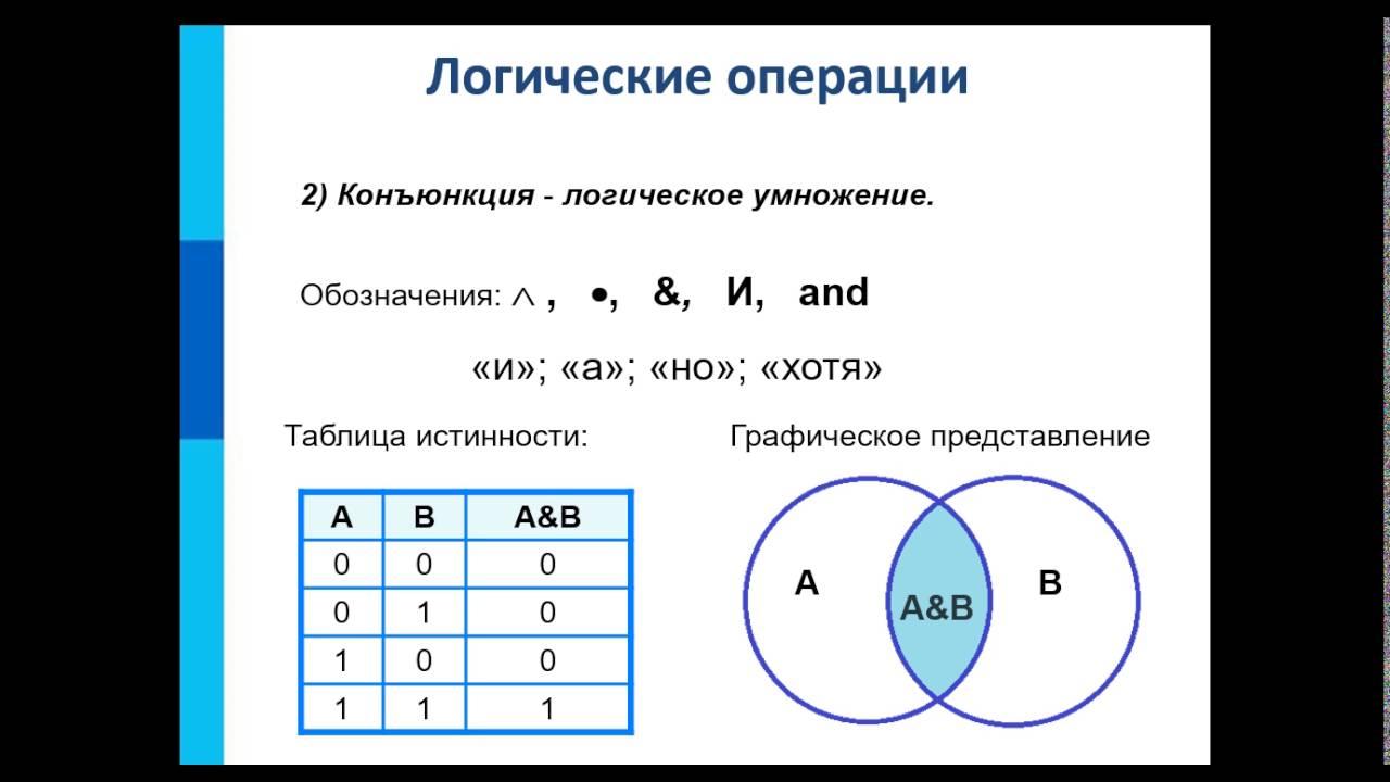 Решение задач на алгебру логики 8 класс помощь в решении задач материалов