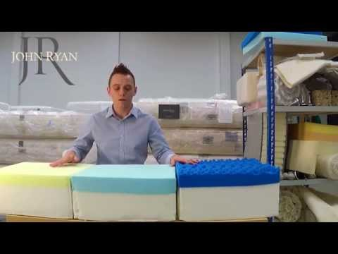 Guide To Memory Foam & Hybrid Foam Mattresses - John Ryan Contemporary