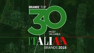 Best Italian Clothing Brands