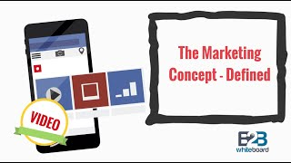 The Marketing Concept Defined