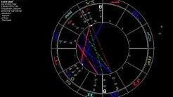Astrology April 29-May 5 2020 | 1st Qrt Moon | Mercury Uranus | Mercury/sun | Venus square Neptune