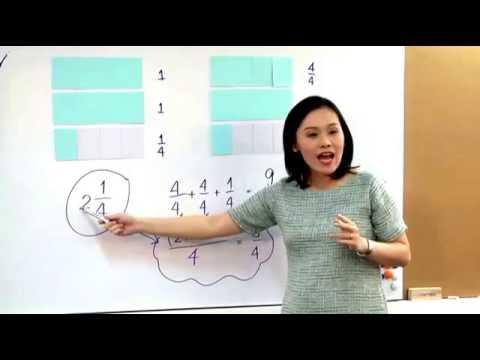 คณิต ป.5 เรื่อง เศษส่วนที่เท่ากับจำนวนนับ การเขียนเศษเกินในรูปของจำนวนคละ