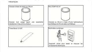 E-Pisode 148 : Moteur Yamaha : Pannes & faisceau électrique
