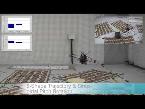 A Novel Overactuated Quadrotor UAV: Modeling, Control and Experimental Validation