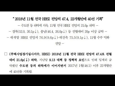 2018-11월 전국 부동산 충격지표 나왔다..서울 분양율 80%..전체 분양률 40% 대폭락..큰일났다.미분양 대란 전조.