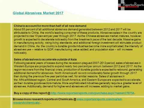 World Abrasives Market 2017