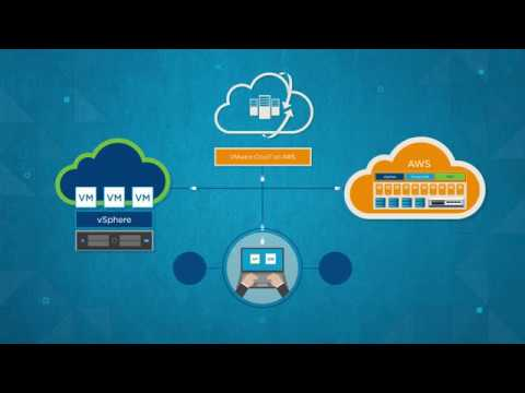 VMware Cloud On AWS - Overview