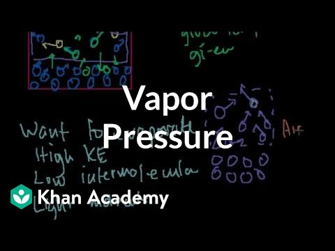 Vapor pressure | States of matter and intermolecular forces | Chemistry | Khan Academy