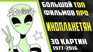 лучшие фильмы про: Инопланетян и Нло [топ 30]