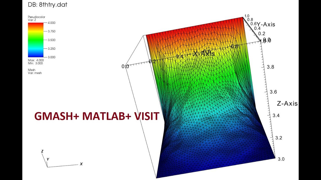 GMASH+MATLAB+VISIT: Finite Element 2D, Triangular mesh generation and  visualize it in visit-PART 1