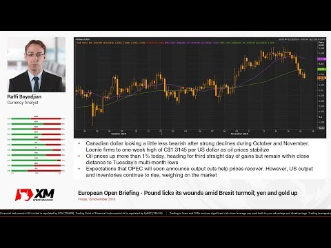 Forex News: 16/11/2018 - Pound licks its wounds amid Brexit turmoil; yen and gold up