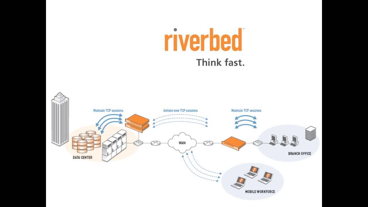 commercial 3, riverbed wan optimization - linton
