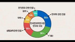 한국한의학연구원은 한의사만 일하는 곳일까