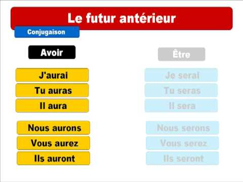 french lesson le futur ant rieur youtube