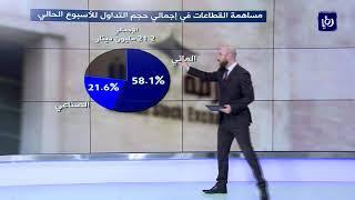 أداء بورصة عمان الأسبوعي - (24-1-2019)