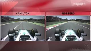 Spanish GP 2016 F1 Hamilton & Rosberg crash Analysis: Who's to blame?