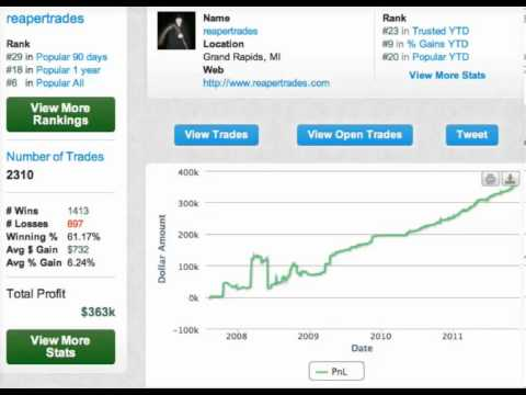 Timothy Sykes – Lesson 2: Forget Google and Apple