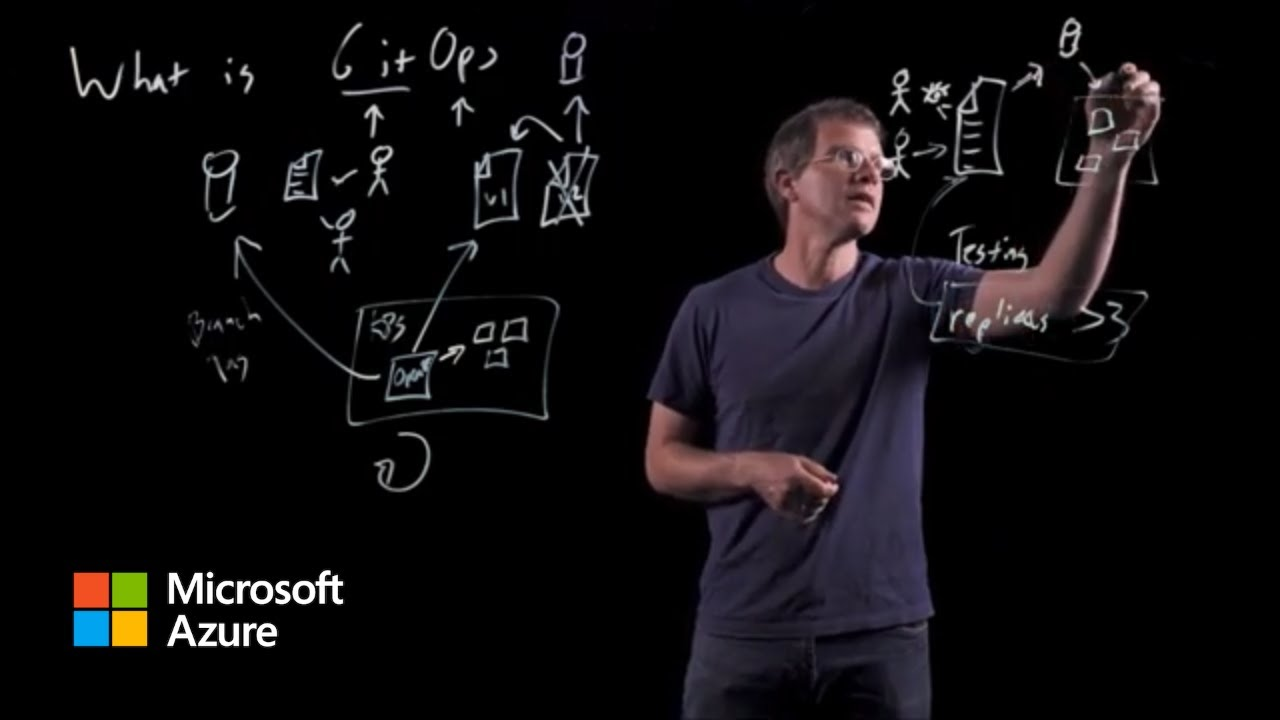 How to use GitOps with Microsoft Azure