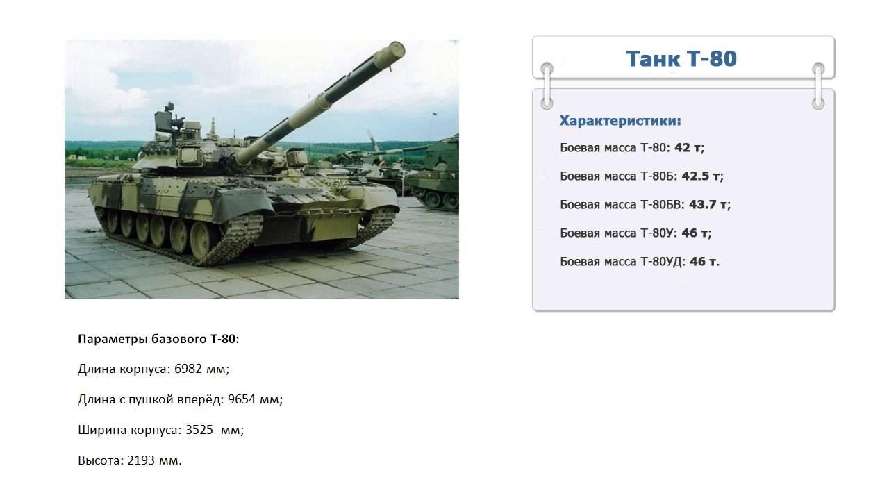 Сколько весит WoT? Сколько весит World of Tanks