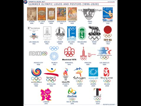 ALL OLYMPIC LOGOS FROM 1896 TO 2020 COMPILATION