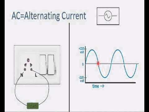 power supply (hindi)