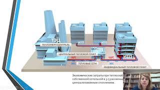 Энергосберегающие мероприятия:освещение,отопление, ГВС,здания, тепловой насос