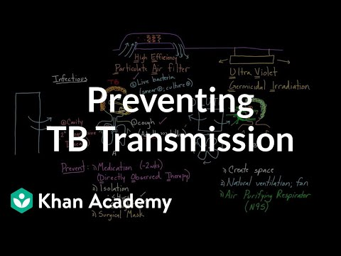 Preventing TB transmission | Infectious diseases | NCLEX-RN | Khan Academy