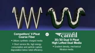 3030 Dual 9 Camfil Air Filter