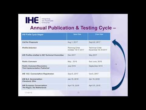 Inside IHE 2017: IT Infrastructure (2 of 3) - How to Participate & Development Cycle