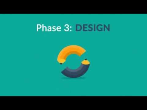 Best Web Design Development Company Ipswich Suffolk